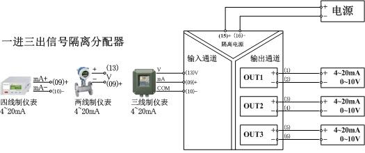一进三出信号分配器接线图